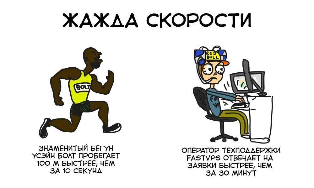 Человек-саппорт, или как работает служба техподдержки хостинг-провайдера FASTVPS - 10