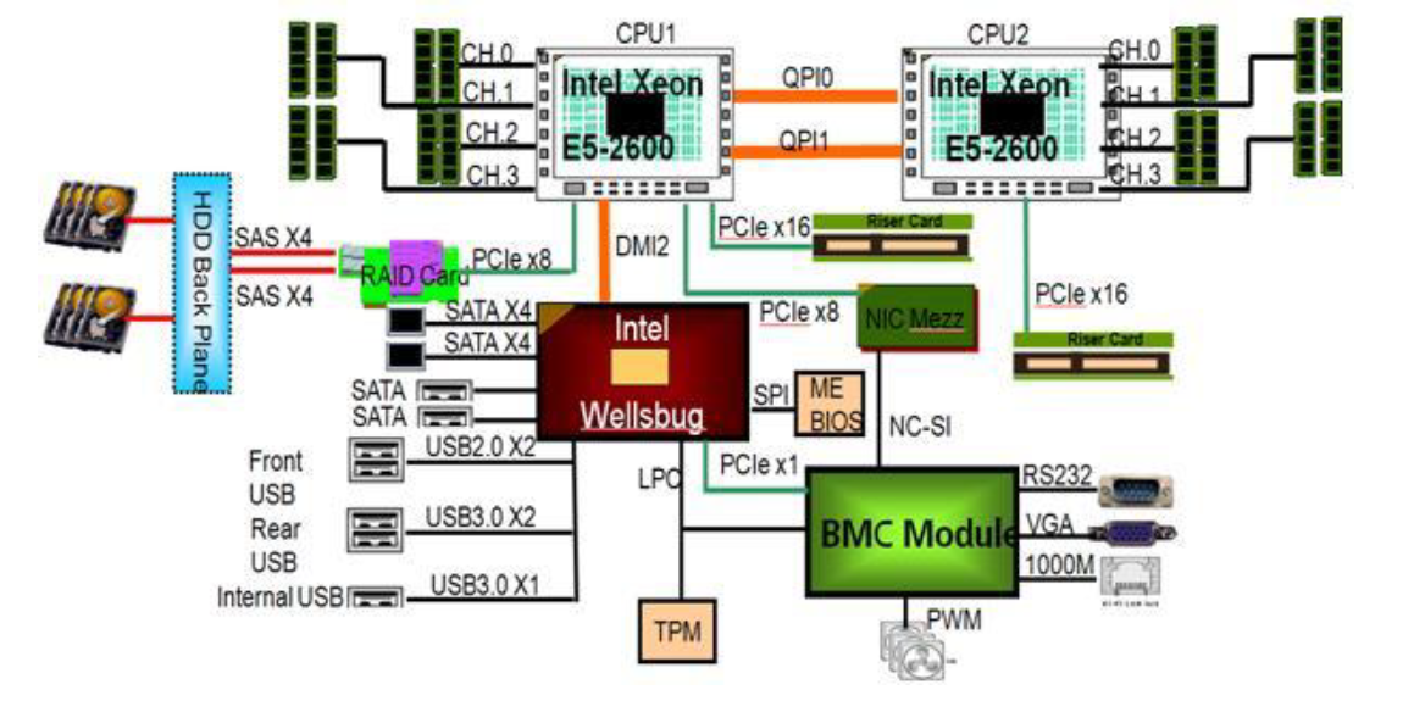 Платформа для хостинга от Huawei - 10