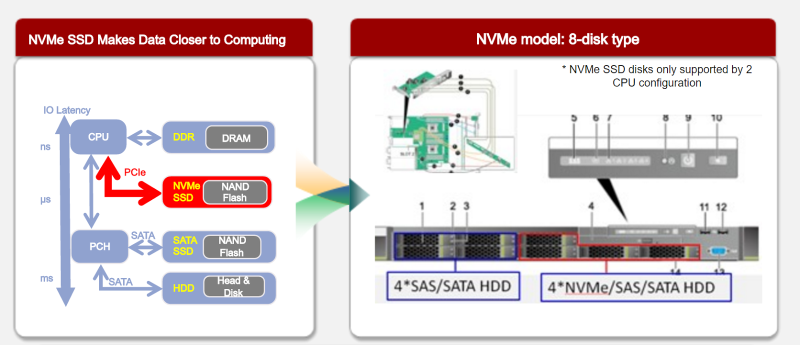 Платформа для хостинга от Huawei - 11