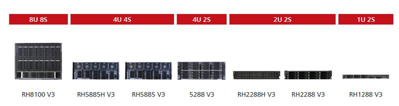 Платформа для хостинга от Huawei - 3