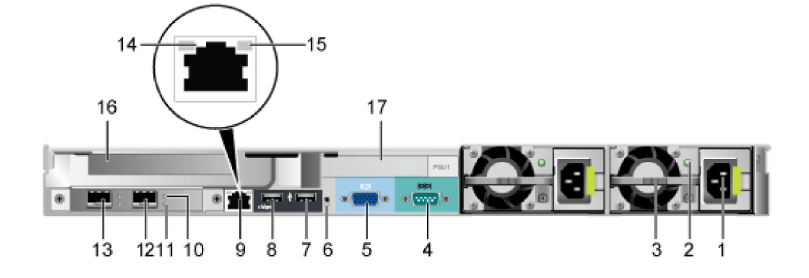 Платформа для хостинга от Huawei - 8