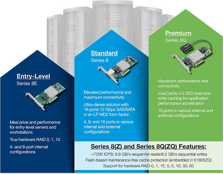 Производитель относит адаптеры RAID Adaptec 8405E и 8805E к начальному уровню