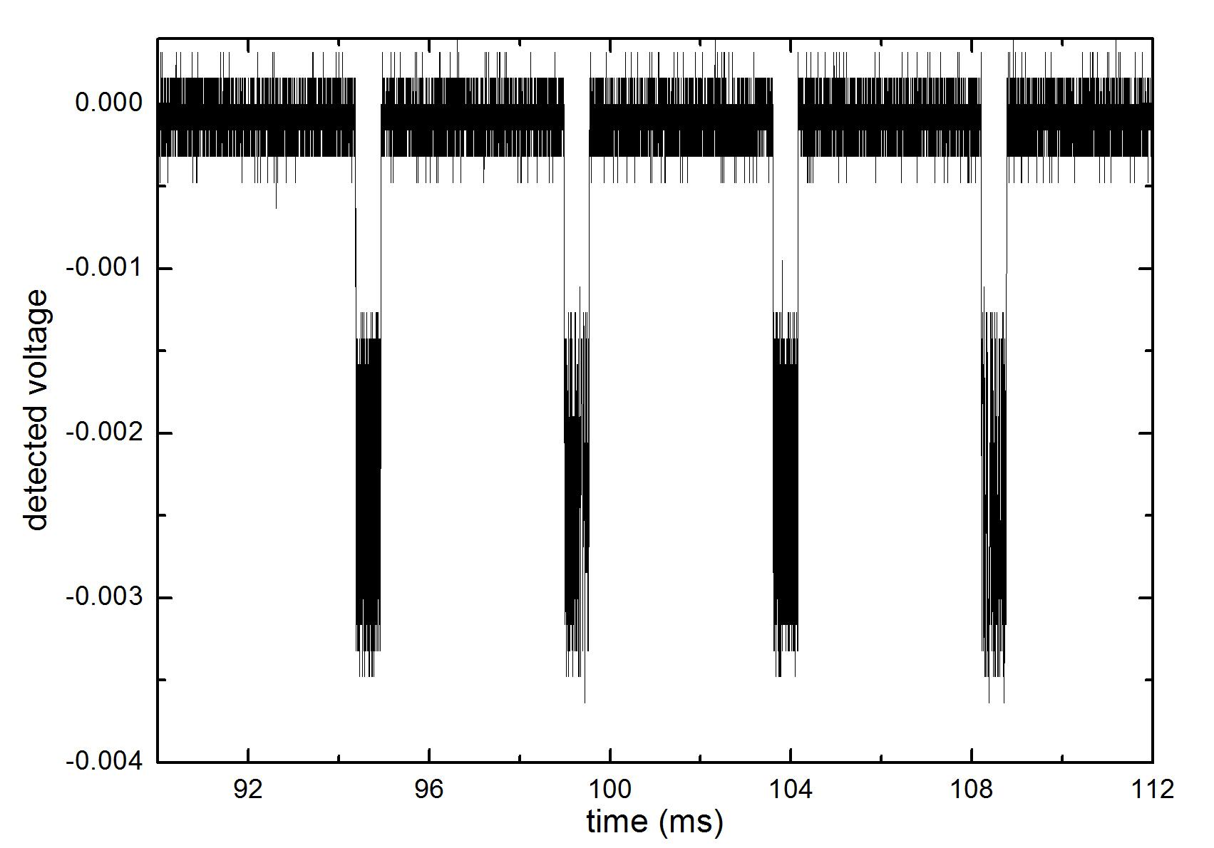 Измеряем мощность сотового телефона - 10