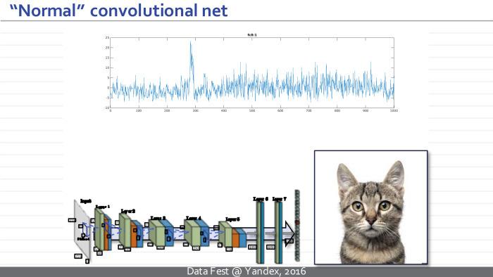Синтез изображений с помощью глубоких нейросетей. Лекция в Яндексе - 2