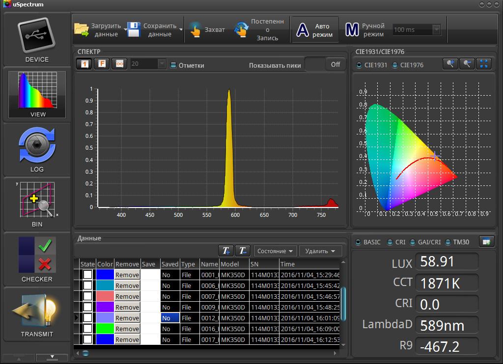 Самый маленький в мире спектрометр UPRtek MK350D - 14