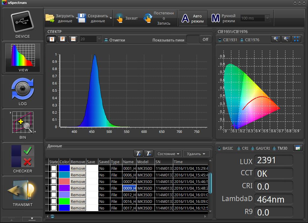 Самый маленький в мире спектрометр UPRtek MK350D - 19