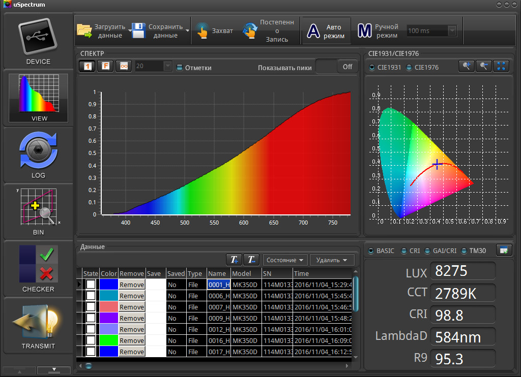 Самый маленький в мире спектрометр UPRtek MK350D - 20