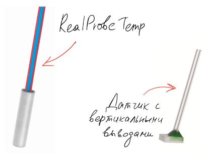 Термосопротивления: Производственный процесс - 22