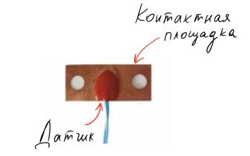 Термосопротивления: Производственный процесс - 23