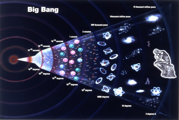 Когда во Вселенной появился первый свет? - 1