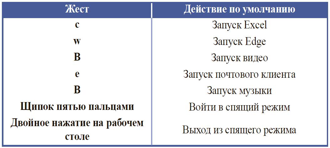 Клавиатура прилагается: обзор трансформера ASUS Transformer Mini - 32