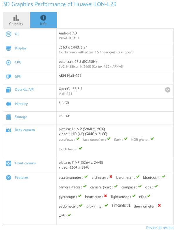 В GFXBench, возможно, замечен смартфон Huawei P10