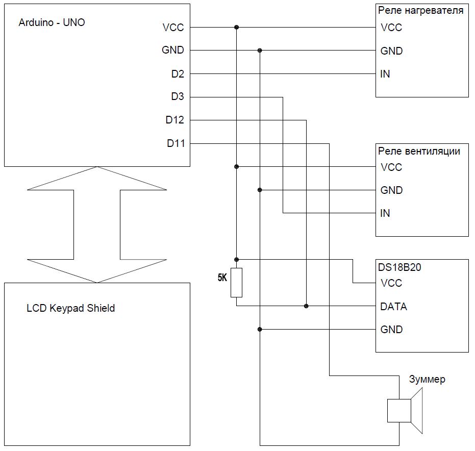 Создание меню с помощью программы FLProg - 36