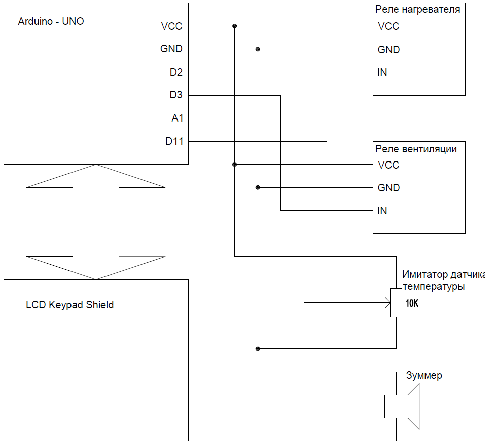 Создание меню с помощью программы FLProg - 6