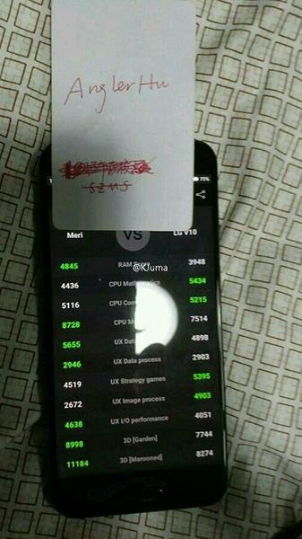 Xiaomi Meri: производительность