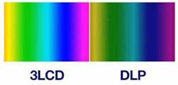 5 мифов о проекторах. Миф №1 – «Проекторы не дают качественного изображения в освещенном помещении» - 13