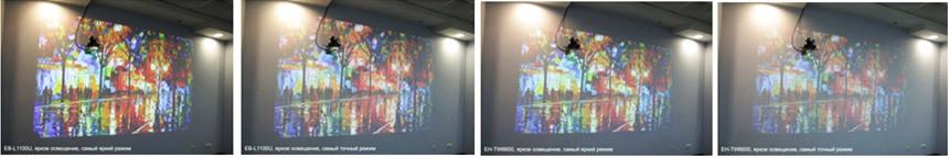 5 мифов о проекторах. Миф №1 – «Проекторы не дают качественного изображения в освещенном помещении» - 2