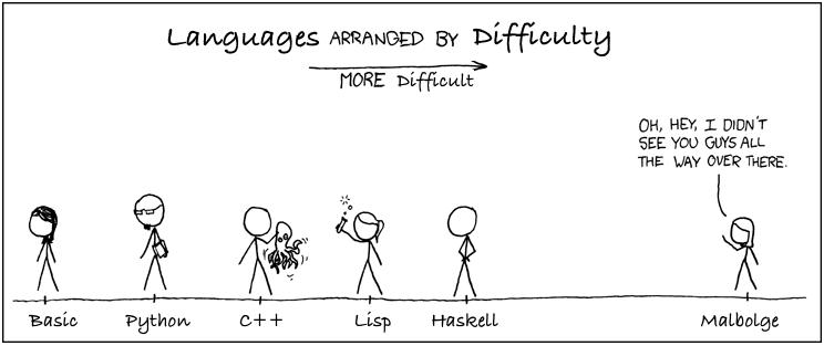 Какой язык программирования стоит выучить первым? (ʇdıɹɔsɐʌɐɾ: ɯǝʚɯо ņıqнqvиʚɐdu) - 12