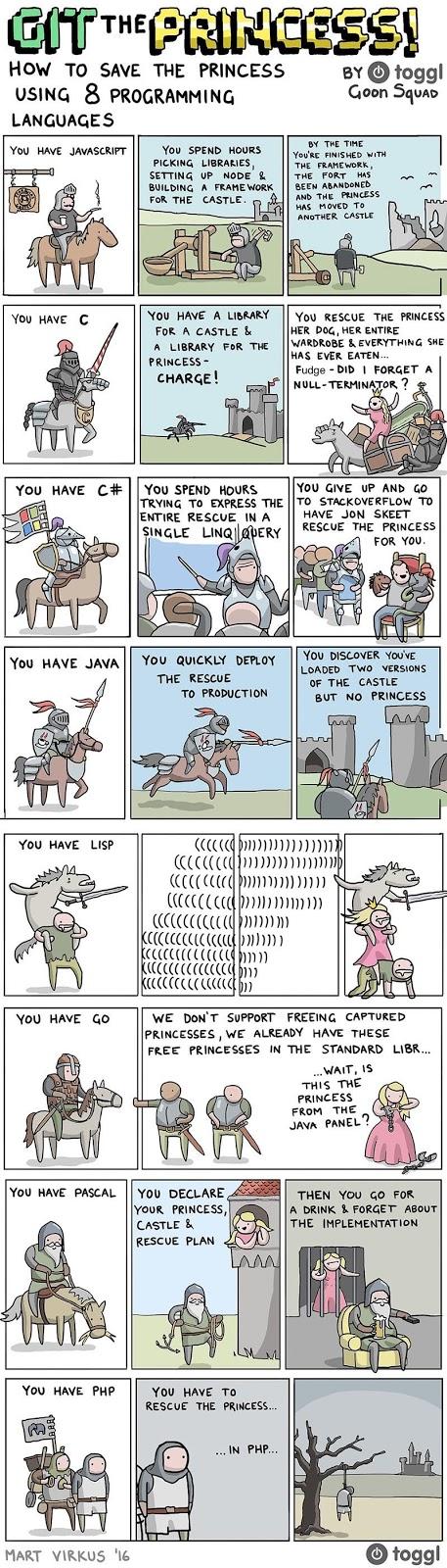 Какой язык программирования стоит выучить первым? (ʇdıɹɔsɐʌɐɾ: ɯǝʚɯо ņıqнqvиʚɐdu) - 3