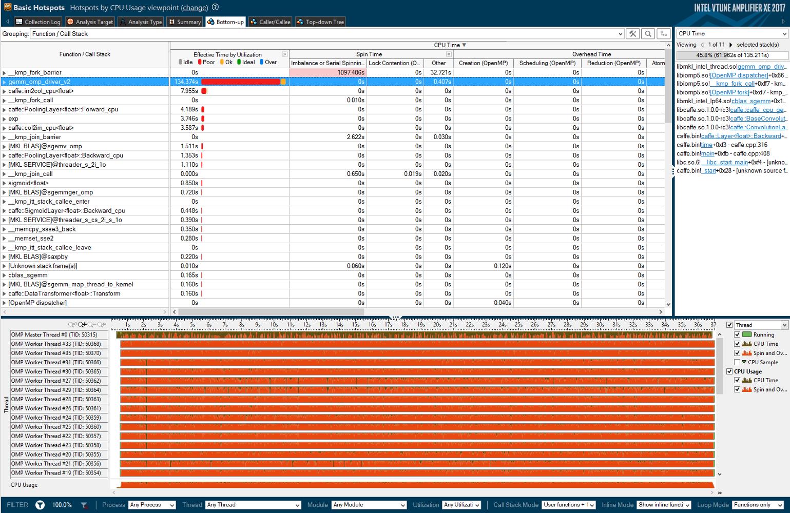Оптимизация нейросетевой платформы Caffe для архитектуры Intel - 6