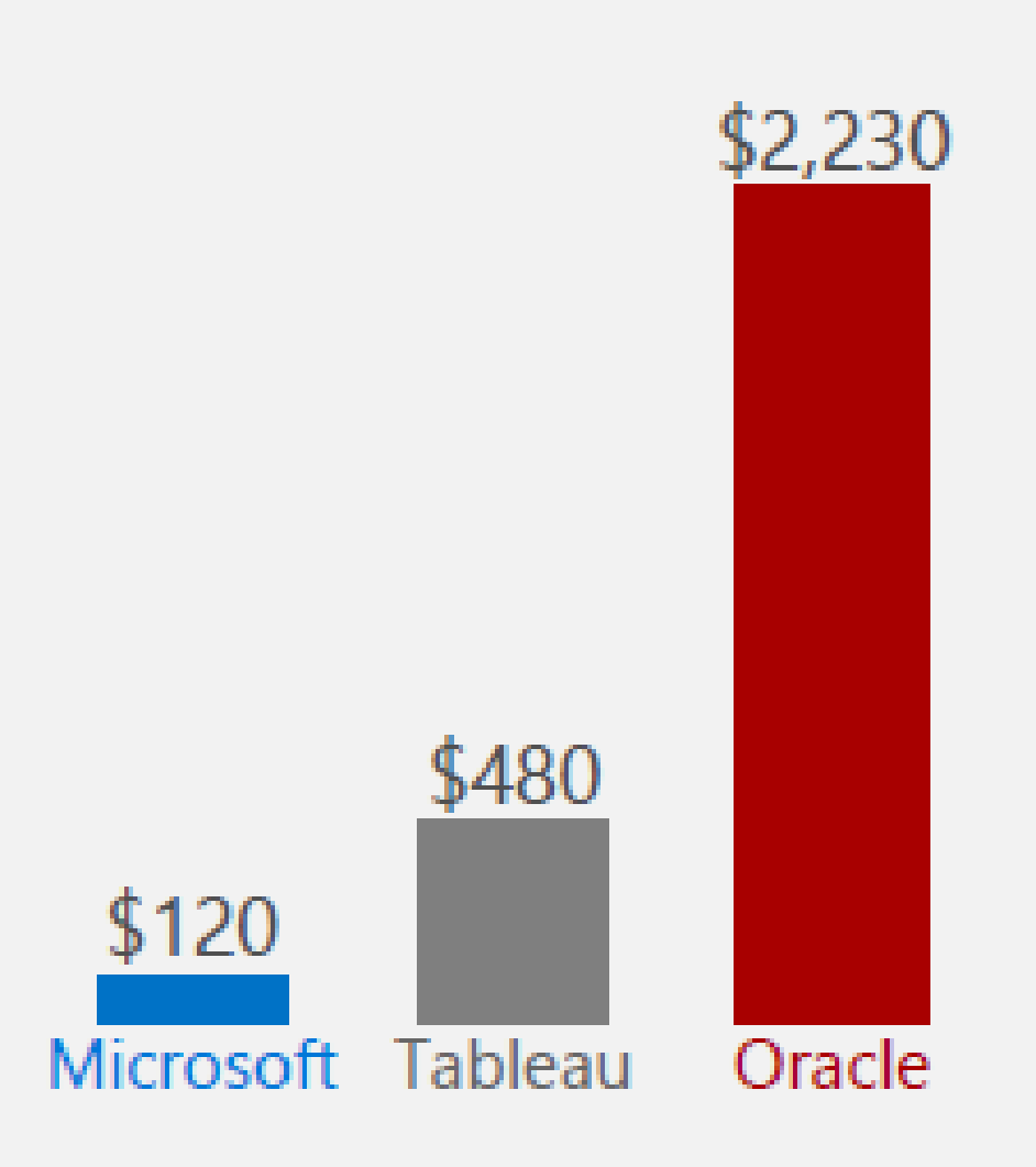 Microsoft SQL Server для Linux: мост между мирами Linux и Windows - 15