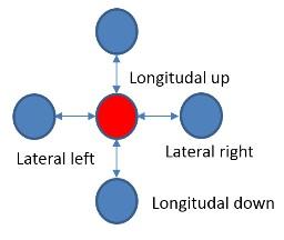 Применение FPGA для расчета деполимеризации микротрубочки методом броуновской динамики - 9