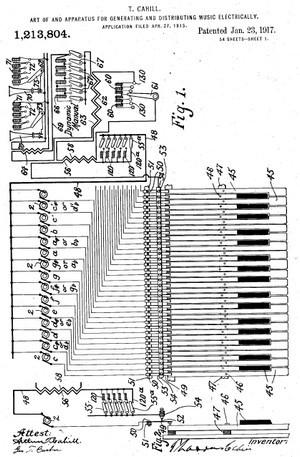 Тернистый путь эволюции синтезаторов: забытая история революционных изобретений - 9