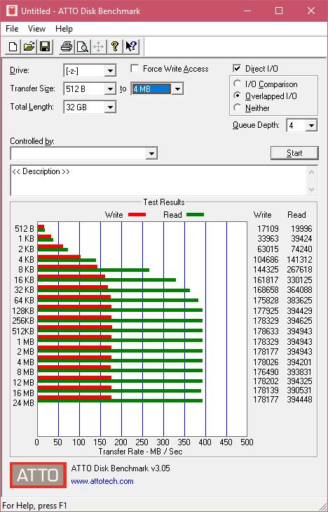Kingston DC400: вместительные SSD за разумные деньги - 7