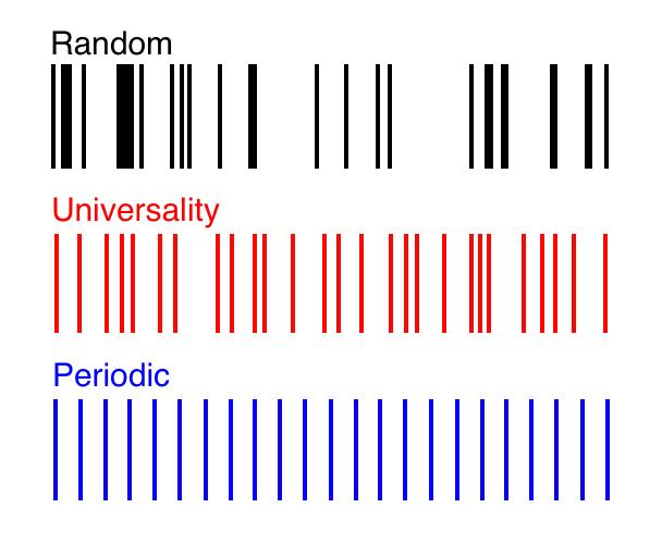 Загадочные структуры объединяют математику и природу - 2