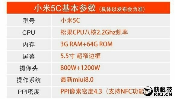 Смартфон Xiaomi Mi 5c получит SoC Pinecone