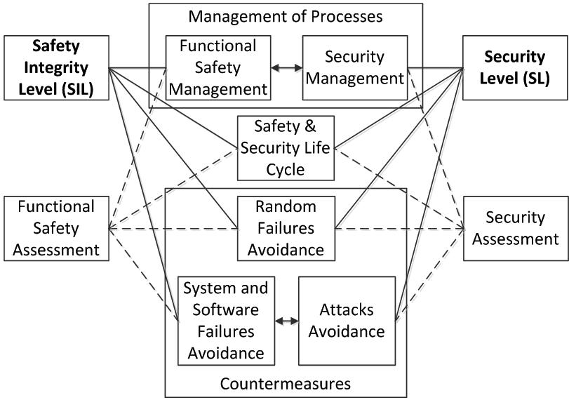 Информационная безопасность АСУ ТП: Дон Кихот в эру кибероружия - 11