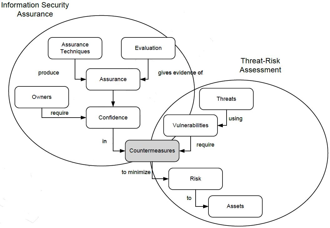 Информационная безопасность АСУ ТП: Дон Кихот в эру кибероружия - 5