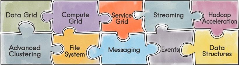 [Питер, анонс] Встреча JUG.ru с Андреем Ершовым: «Как мы делали телефонную платформу с использованием GridGain» - 1
