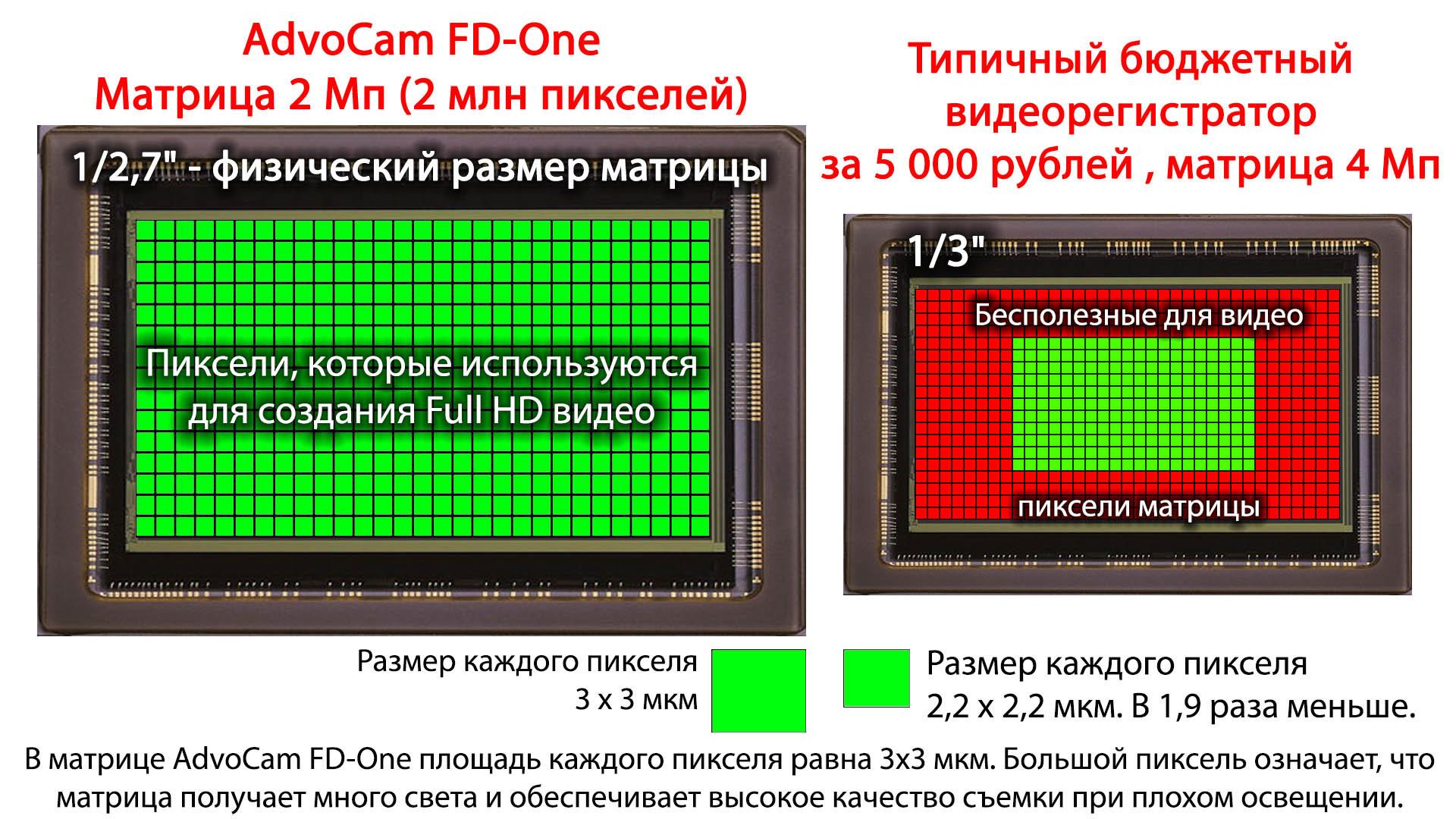 Неизменно в лидерах: сводный обзор русских видеорегистраторов AdvoCam - 5