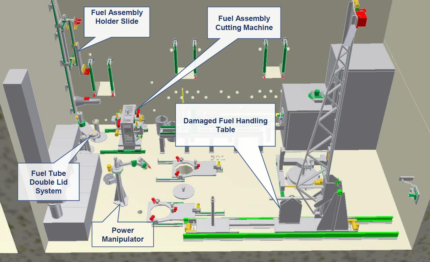 Робот-змея для лазерной резки ядерных отходов - 2