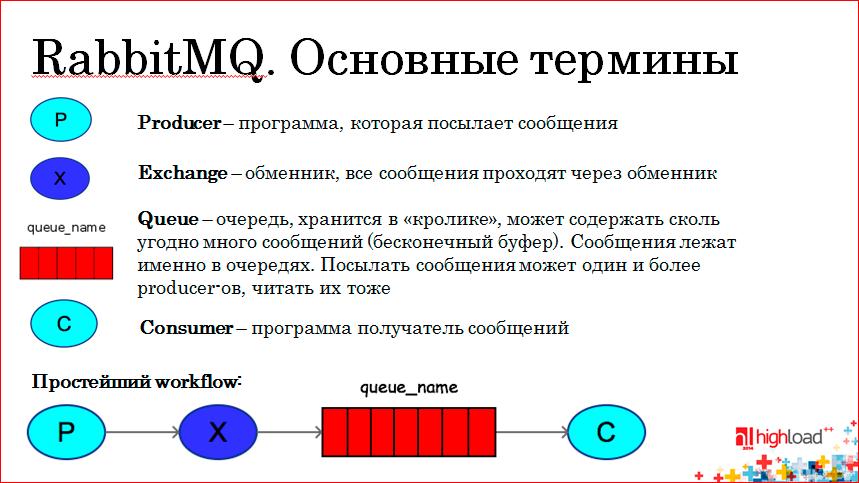 Использование memcached и Redis в высоконагруженных проектах - 10