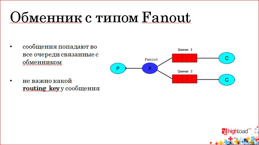 Использование memcached и Redis в высоконагруженных проектах - 12