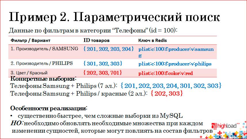 Использование memcached и Redis в высоконагруженных проектах - 9