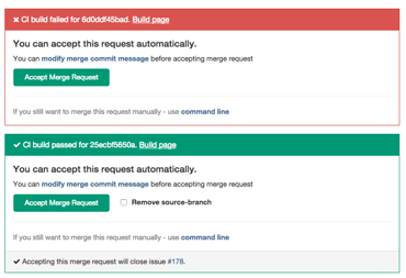Merge requests showing the test states, red, yellow and green