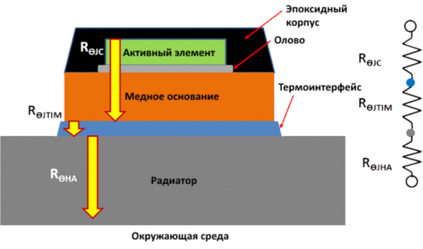 Тонкости проектирования силовой платы инвертора - 8