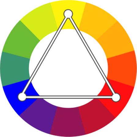 Манипуляции пользователями сайта с помощью цветов - 2