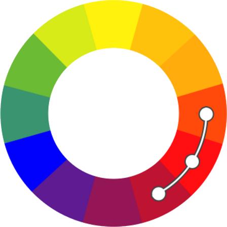Манипуляции пользователями сайта с помощью цветов - 4