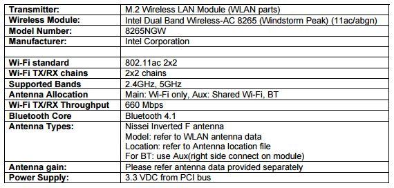 Fujitsu Lifebook P727, характеристики