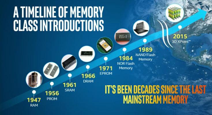 В первом квартале начнется серийный выпуск SSD серий DC P4500, P4600, P4600 LP и P4500 LP