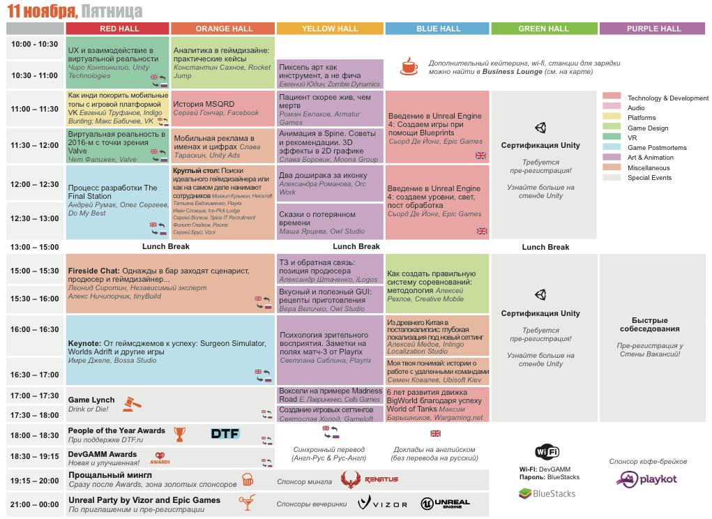 Дневник выступлений с минского DevGAMM 2016 - 7