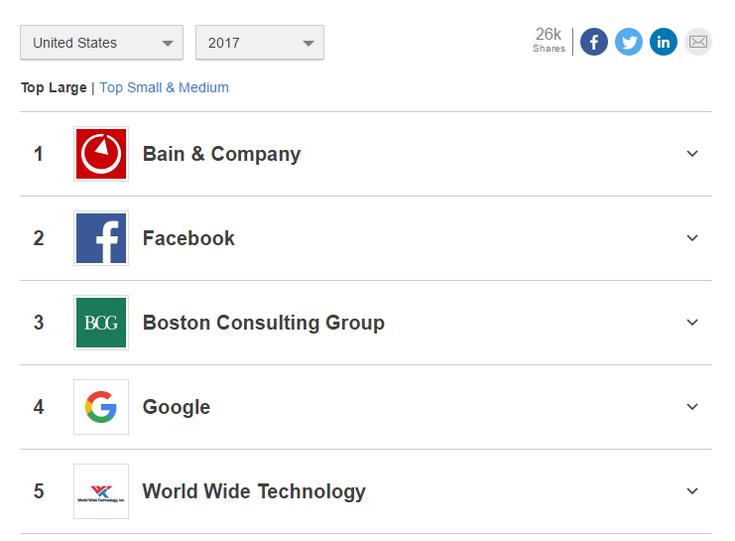 Glassdoor опубликовала список лучших мест для работы