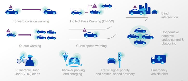 Перспективные коммуникационные технологии: грузовики с данными, кудиты и сеть из автомобилей - 8