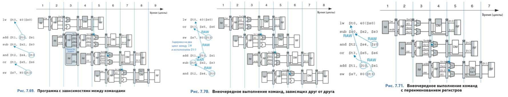 Избранные места из популярного учебника микроэлектроники на русском, который наконец-то выходит на бумаге - 8