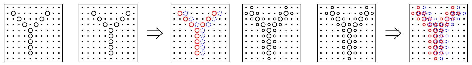 Логика сознания. Часть 9. Искусственные нейронные сети и миниколонки реальной коры - 15