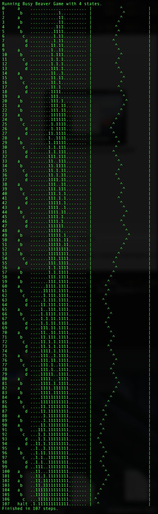 Невычислимые функции на примере Busy Beaver Game - 8